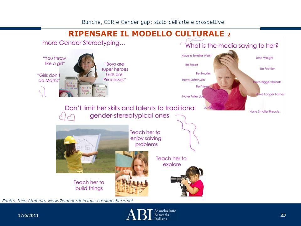 23 Banche, CSR e Gender gap: stato dell arte e prospettive 17/6/2011 RIPENSARE IL MODELLO CULTURALE 2 Fonte: Ines Almeida, www.7wonderdelicious.co-slideshare.net