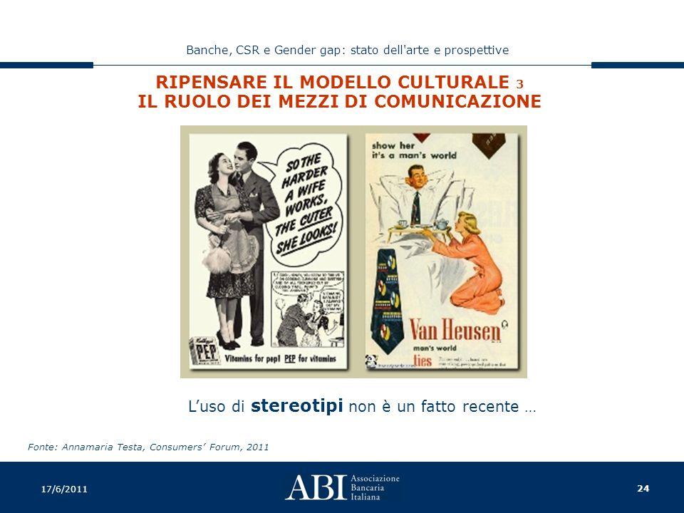 24 Banche, CSR e Gender gap: stato dell arte e prospettive 17/6/2011 RIPENSARE IL MODELLO CULTURALE 3 IL RUOLO DEI MEZZI DI COMUNICAZIONE L'uso di stereotipi non è un fatto recente … Fonte: Annamaria Testa, Consumers' Forum, 2011