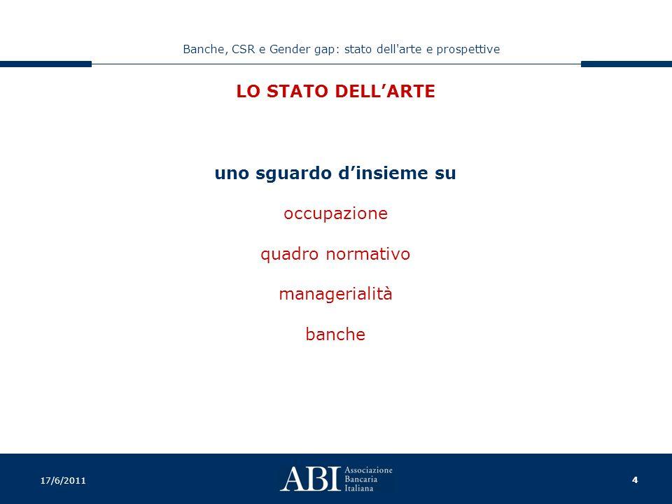 4 Banche, CSR e Gender gap: stato dell arte e prospettive 17/6/2011 LO STATO DELL'ARTE uno sguardo d'insieme su occupazione quadro normativo managerialità banche