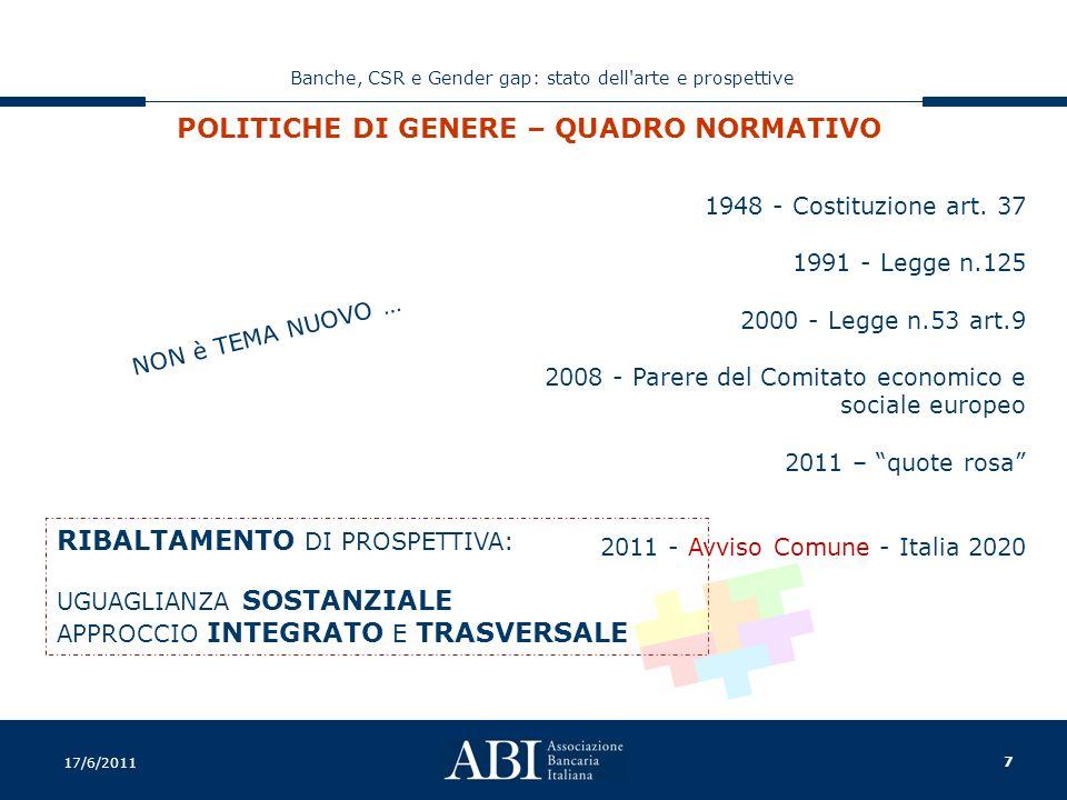 7 Banche, CSR e Gender gap: stato dell arte e prospettive 17/6/2011 POLITICHE DI GENERE – QUADRO NORMATIVO 1948 - Costituzione art.