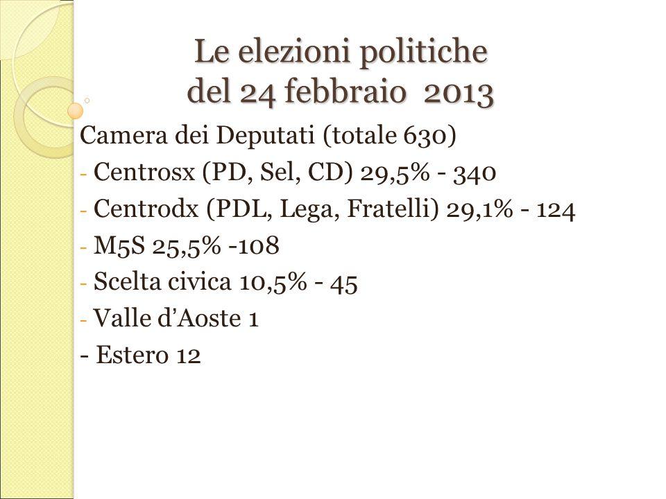 Le elezioni politiche del 24 febbraio 2013 Camera dei Deputati (totale 630) - Centrosx (PD, Sel, CD) 29,5% - 340 - Centrodx (PDL, Lega, Fratelli) 29,1% - 124 - M5S 25,5% -108 - Scelta civica 10,5% - 45 - Valle d'Aoste 1 - Estero 12