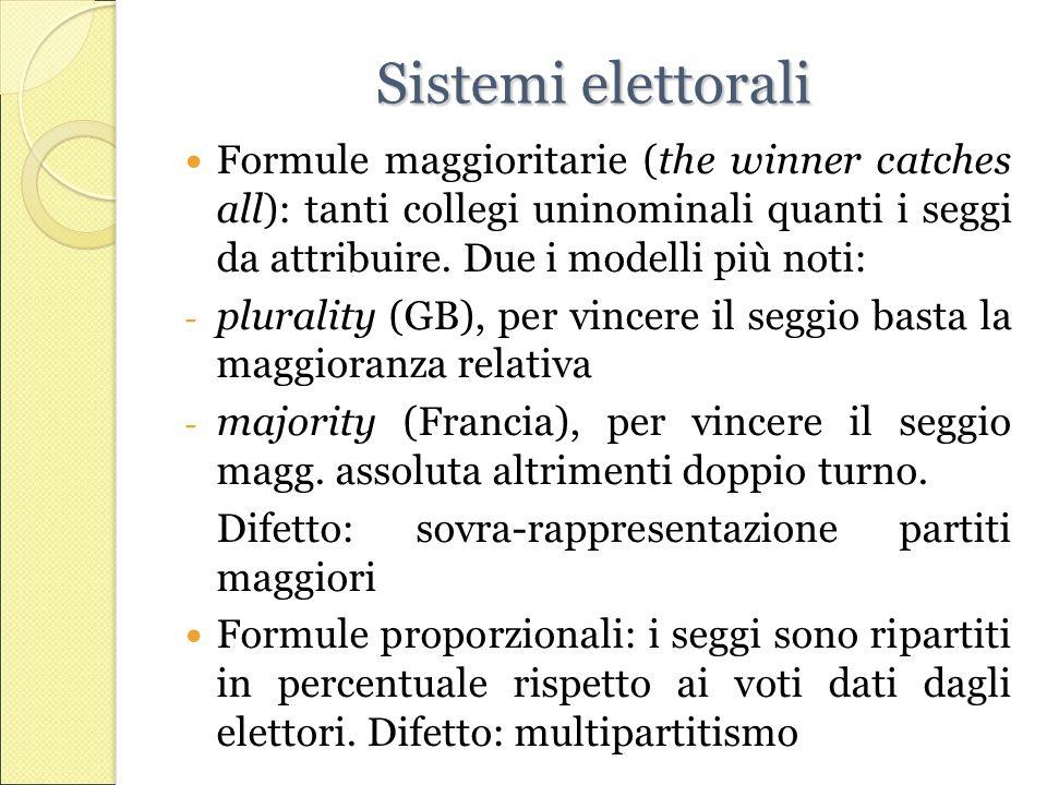 Sistemi elettorali Formule maggioritarie (the winner catches all): tanti collegi uninominali quanti i seggi da attribuire.
