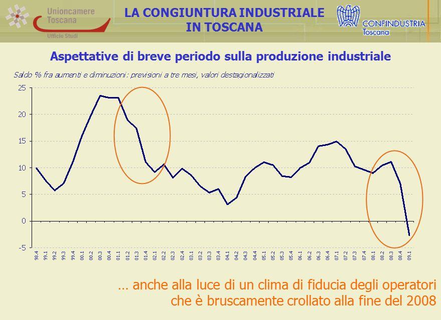 Aspettative di breve periodo sulla produzione industriale LA CONGIUNTURA INDUSTRIALE IN TOSCANA … anche alla luce di un clima di fiducia degli operato
