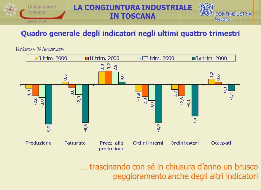 Quadro generale degli indicatori negli ultimi quattro trimestri LA CONGIUNTURA INDUSTRIALE IN TOSCANA … trascinando con sé in chiusura d'anno un brusc