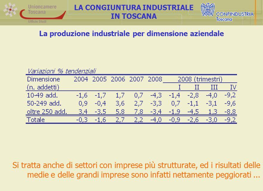 La produzione industriale per dimensione aziendale LA CONGIUNTURA INDUSTRIALE IN TOSCANA Si tratta anche di settori con imprese più strutturate, ed i