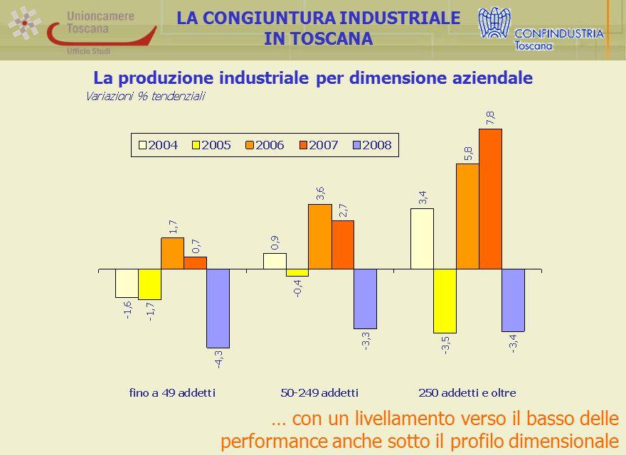 La produzione industriale per dimensione aziendale LA CONGIUNTURA INDUSTRIALE IN TOSCANA … con un livellamento verso il basso delle performance anche