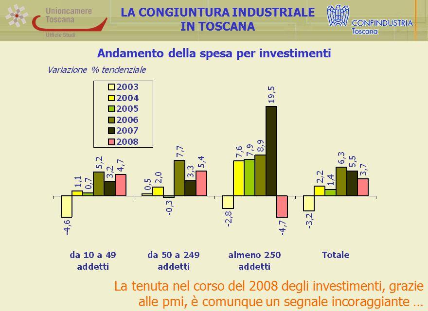 Andamento della spesa per investimenti LA CONGIUNTURA INDUSTRIALE IN TOSCANA La tenuta nel corso del 2008 degli investimenti, grazie alle pmi, è comunque un segnale incoraggiante …