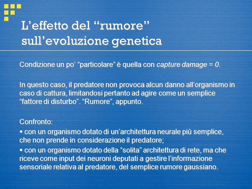L'effetto del rumore sull'evoluzione genetica Condizione un po' particolare è quella con capture damage = 0.
