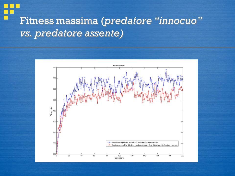 Fitness massima (predatore innocuo vs. predatore assente)