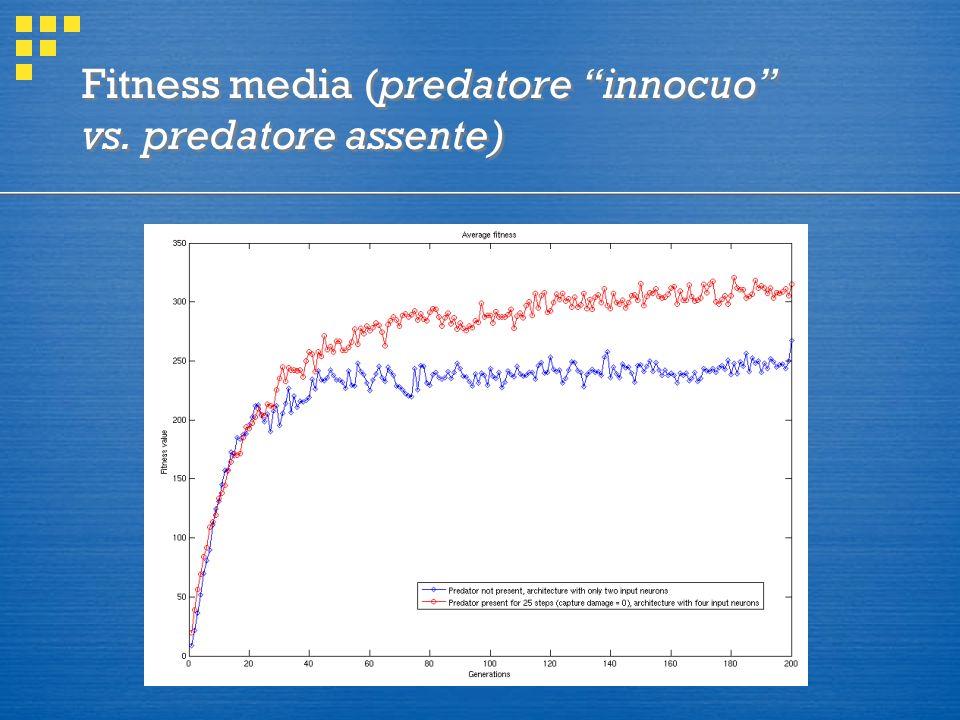 Fitness media (predatore innocuo vs. predatore assente)