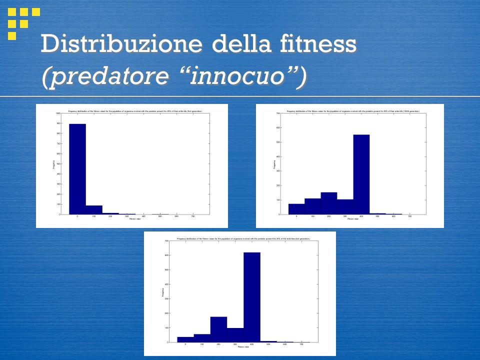 Distribuzione della fitness (predatore innocuo )