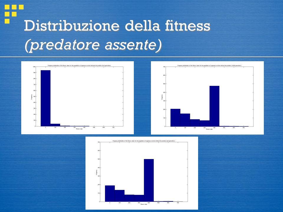Distribuzione della fitness (predatore assente)