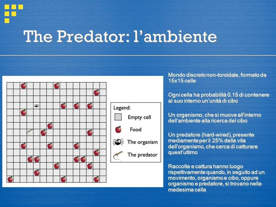 The Predator: l'ambiente Mondo discreto non-toroidale, formato da 15x15 celle Ogni cella ha probabilità 0.15 di contenere al suo interno un'unità di cibo Un organismo, che si muove all'interno dell'ambiente alla ricerca del cibo Un predatore (hard-wired), presente mediamente per il 25% della vita dell'organismo, che cerca di catturare quest'ultimo Raccolta e cattura hanno luogo rispettivamente quando, in seguito ad un movimento, organismo e cibo, oppure organismo e predatore, si trovano nella medesima cella Mondo discreto non-toroidale, formato da 15x15 celle Ogni cella ha probabilità 0.15 di contenere al suo interno un'unità di cibo Un organismo, che si muove all'interno dell'ambiente alla ricerca del cibo Un predatore (hard-wired), presente mediamente per il 25% della vita dell'organismo, che cerca di catturare quest'ultimo Raccolta e cattura hanno luogo rispettivamente quando, in seguito ad un movimento, organismo e cibo, oppure organismo e predatore, si trovano nella medesima cella
