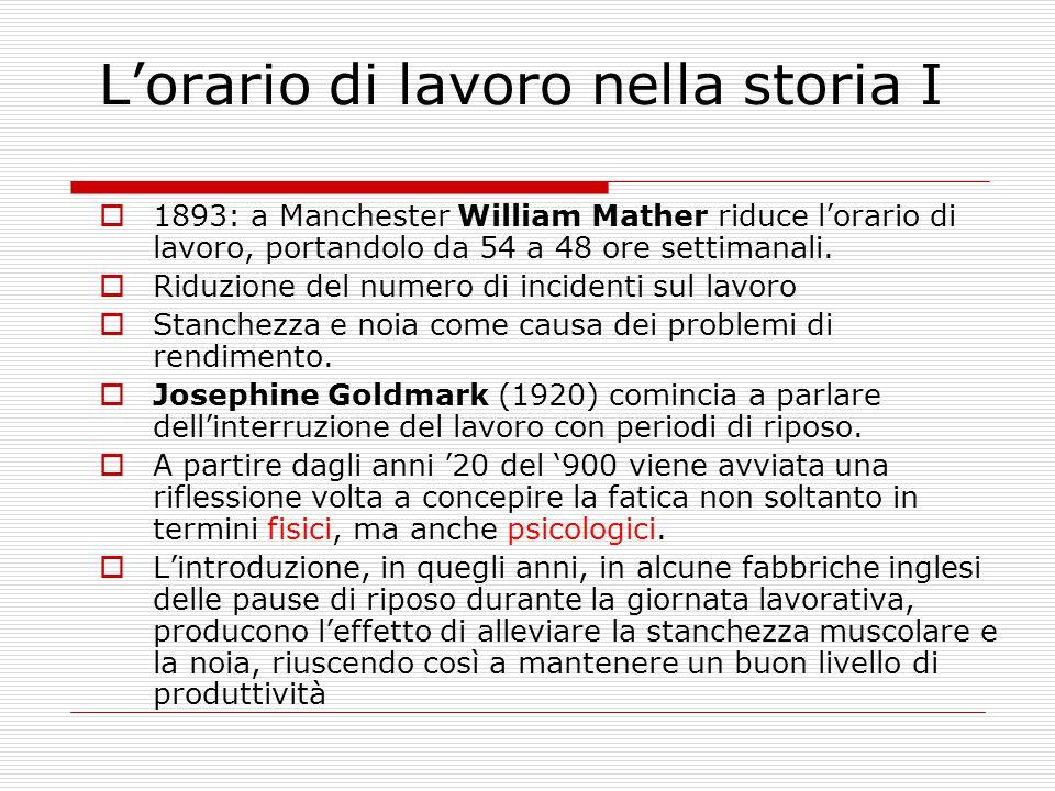 L'orario di lavoro nella storia II  Inizi '800: 16-18 h; Factory Act (1802/ 1819/ 1833) vieta il lavoro notturno ai ragazzi; no under 9; 9-13 max 8/12 h.
