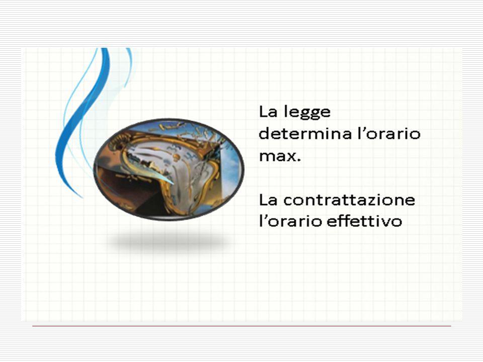 L'orario di lavoro d.lgs.8 aprile 2003, n.66 nel d.lgs.8 aprile 2003, n.66 (modifiche art.