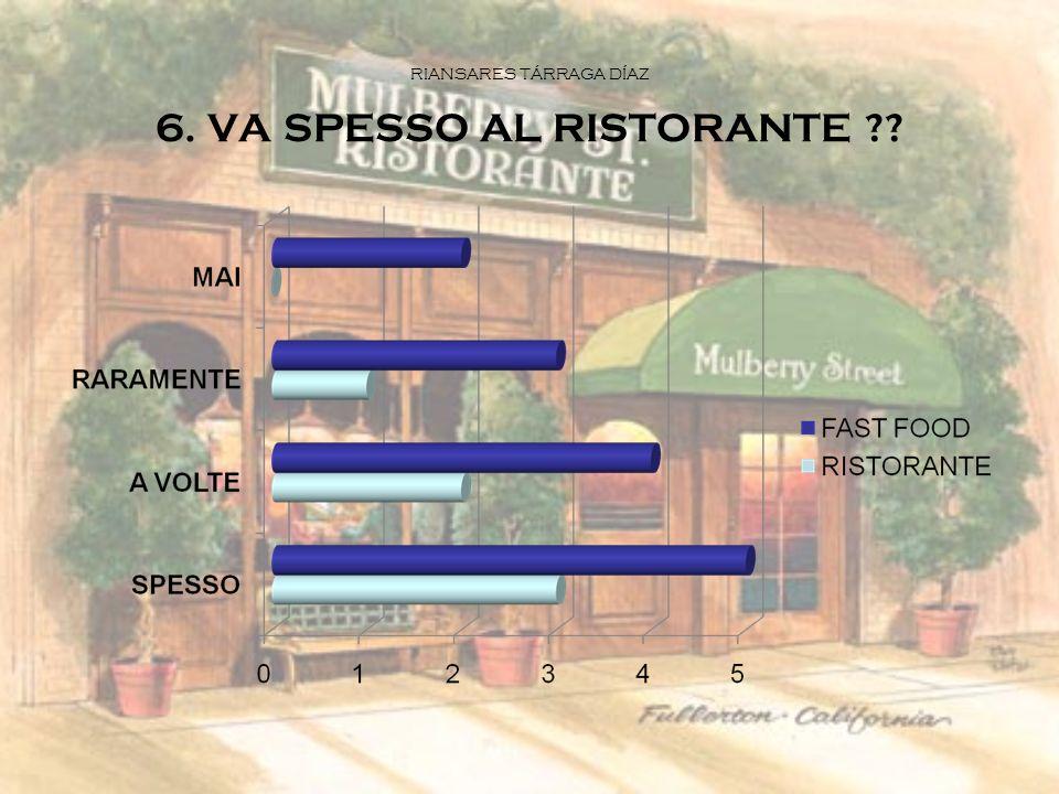 Riansares tárraga díaz 7.Secondo Lei, quale SONO I MIGLIORI ristorante a Ferrara.