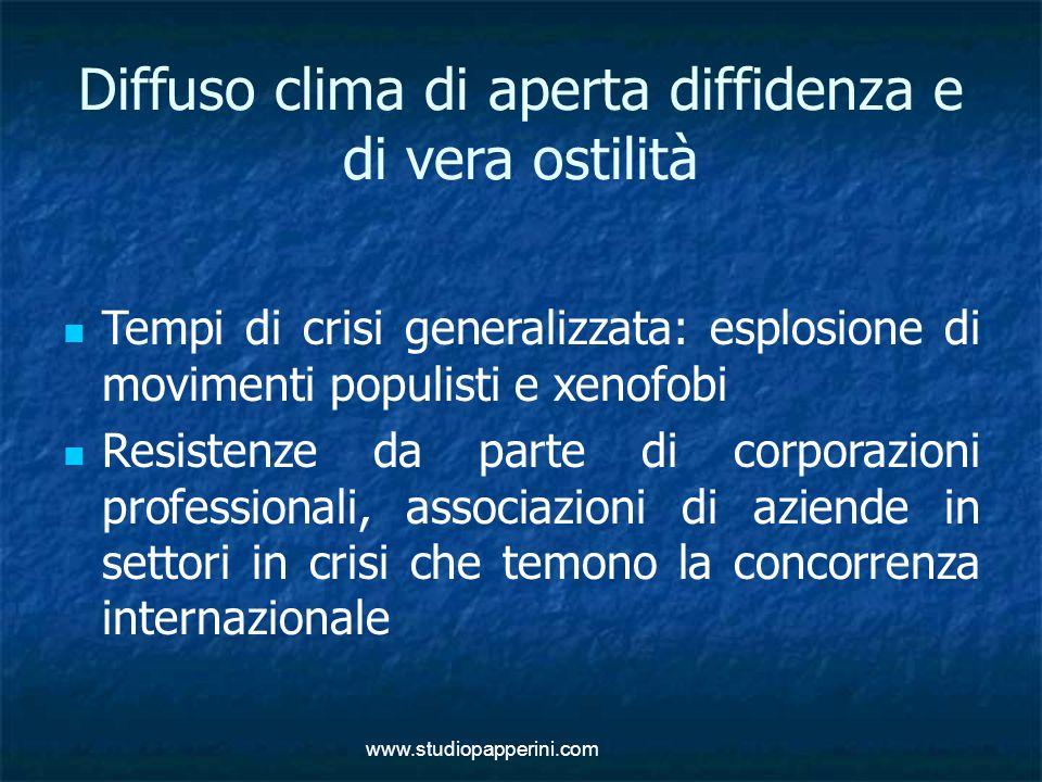 www.studiopapperini.com Diffuso clima di aperta diffidenza e di vera ostilità Tempi di crisi generalizzata: esplosione di movimenti populisti e xenofo
