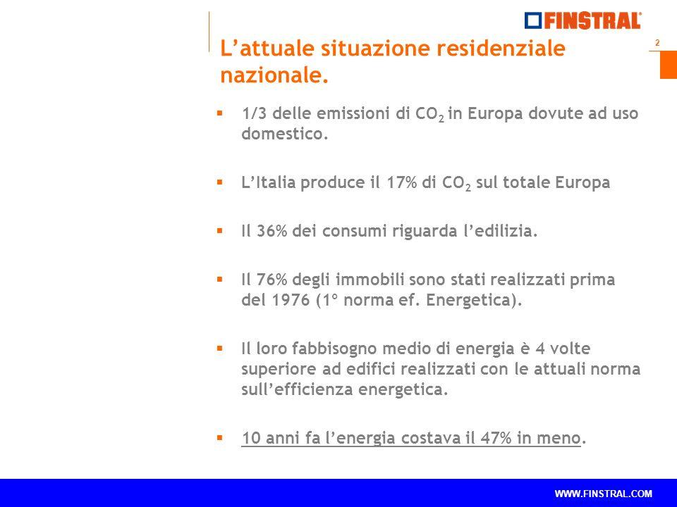2 www.finstral.com © WWW.FINSTRAL.COM L'attuale situazione residenziale nazionale.  1/3 delle emissioni di CO 2 in Europa dovute ad uso domestico. 