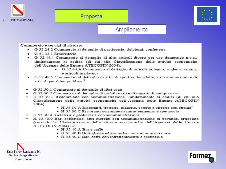 Ente Parco Regionale del Bacino idrografico del fiume Sarno REGIONE CAMPANIA Ampliamento Proposta