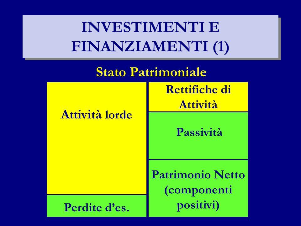 INVESTIMENTI E FINANZIAMENTI (1) Stato Patrimoniale Attività lorde Patrimonio Netto (componenti positivi) Passività Rettifiche di Attività Perdite d'es.