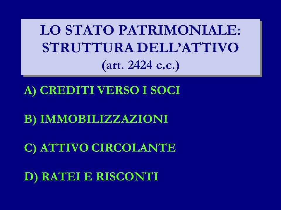 LO STATO PATRIMONIALE: STRUTTURA DELL'ATTIVO (art. 2424 c.c.) A) CREDITI VERSO I SOCI B) IMMOBILIZZAZIONI C) ATTIVO CIRCOLANTE D) RATEI E RISCONTI