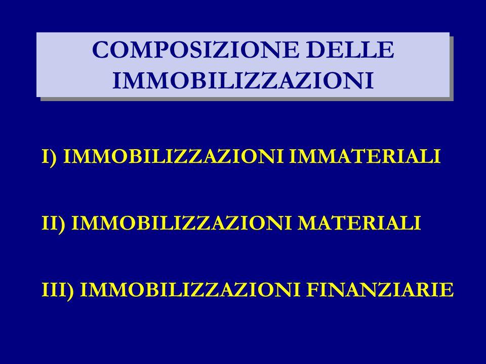 COMPOSIZIONE DELLE IMMOBILIZZAZIONI I) IMMOBILIZZAZIONI IMMATERIALI II) IMMOBILIZZAZIONI MATERIALI III) IMMOBILIZZAZIONI FINANZIARIE