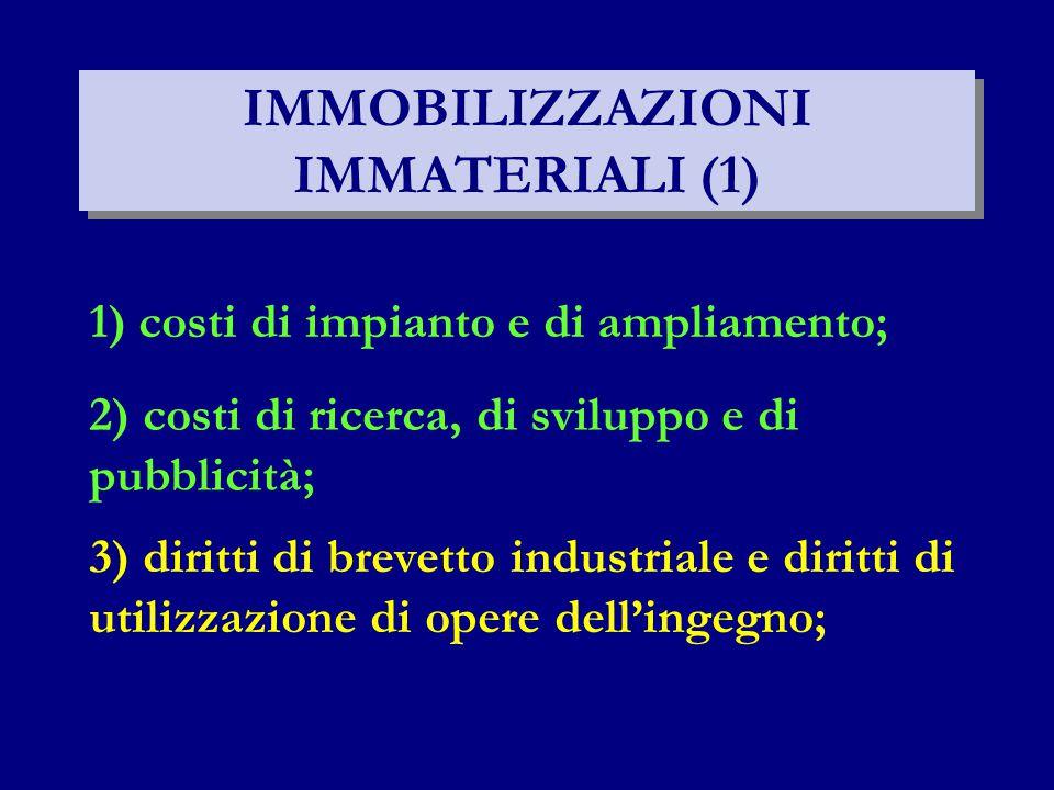 IMMOBILIZZAZIONI IMMATERIALI (1) 1) costi di impianto e di ampliamento; 2) costi di ricerca, di sviluppo e di pubblicità; 3) diritti di brevetto industriale e diritti di utilizzazione di opere dell'ingegno;