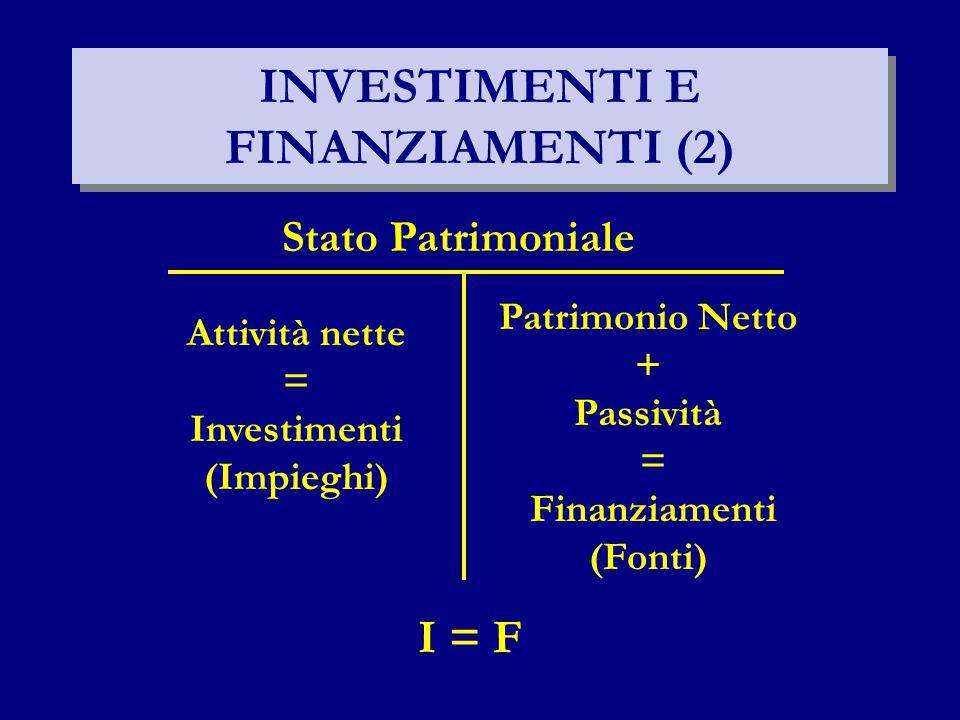 Stato Patrimoniale Attività nette = Investimenti (Impieghi) Patrimonio Netto + Passività = Finanziamenti (Fonti) I = F INVESTIMENTI E FINANZIAMENTI (2