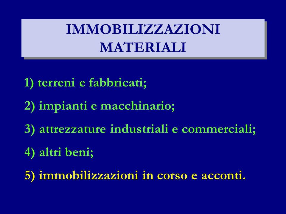 IMMOBILIZZAZIONI MATERIALI 2) impianti e macchinario; 3) attrezzature industriali e commerciali; 4) altri beni; 1) terreni e fabbricati; 5) immobilizz