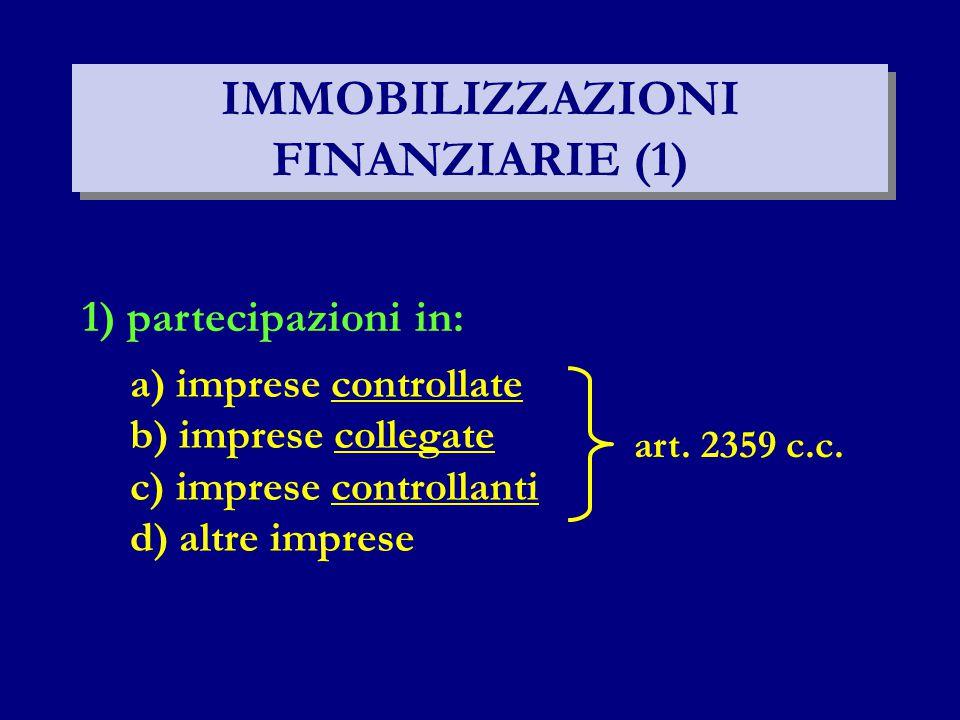 IMMOBILIZZAZIONI FINANZIARIE (1) 1) partecipazioni in: a) imprese controllate b) imprese collegate c) imprese controllanti d) altre imprese art. 2359