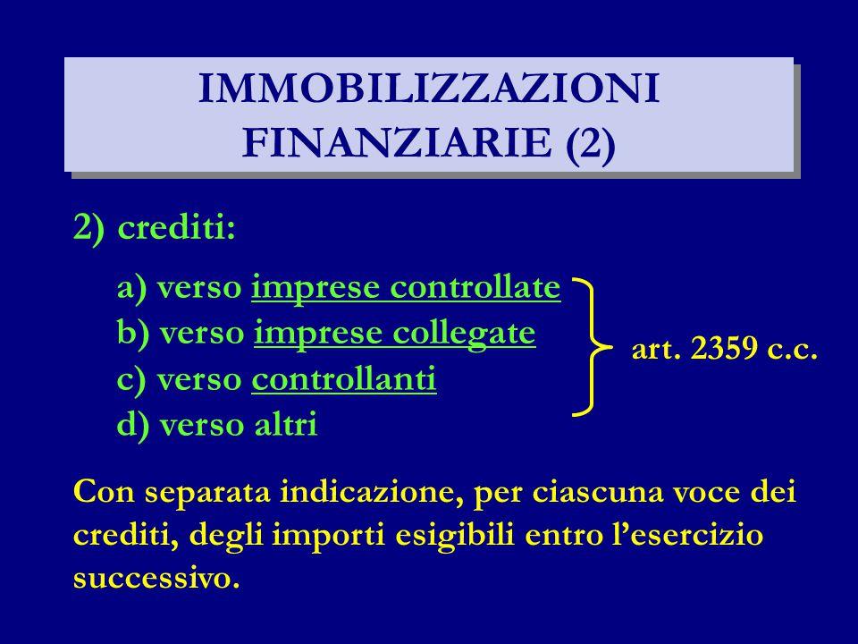 IMMOBILIZZAZIONI FINANZIARIE (2) 2) crediti: a) verso imprese controllate b) verso imprese collegate c) verso controllanti d) verso altri art. 2359 c.