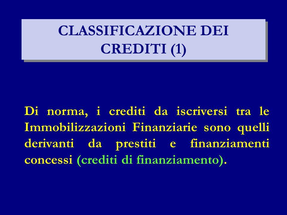 CLASSIFICAZIONE DEI CREDITI (1) Di norma, i crediti da iscriversi tra le Immobilizzazioni Finanziarie sono quelli derivanti da prestiti e finanziamenti concessi (crediti di finanziamento).