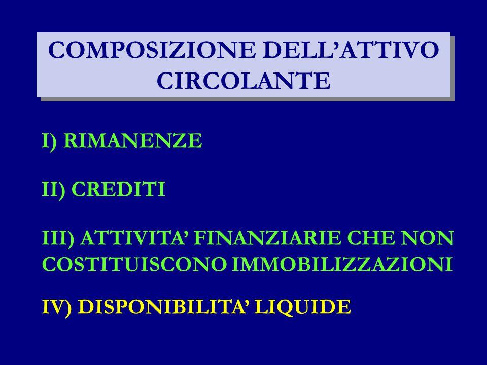 COMPOSIZIONE DELL'ATTIVO CIRCOLANTE I) RIMANENZE II) CREDITI III) ATTIVITA' FINANZIARIE CHE NON COSTITUISCONO IMMOBILIZZAZIONI IV) DISPONIBILITA' LIQU