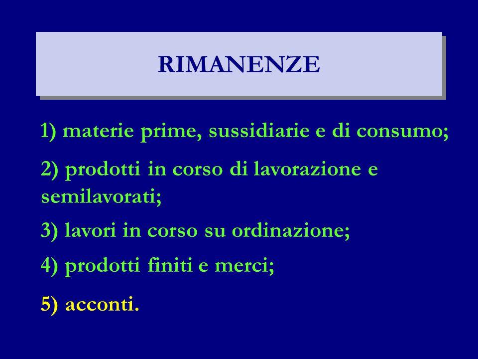 RIMANENZE 2) prodotti in corso di lavorazione e semilavorati; 3) lavori in corso su ordinazione; 4) prodotti finiti e merci; 1) materie prime, sussidiarie e di consumo; 5) acconti.