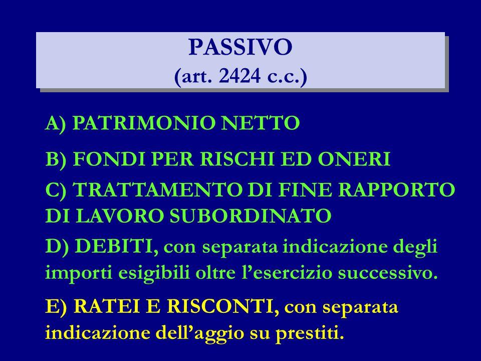 PASSIVO (art. 2424 c.c.) A) PATRIMONIO NETTO B) FONDI PER RISCHI ED ONERI C) TRATTAMENTO DI FINE RAPPORTO DI LAVORO SUBORDINATO D) DEBITI, con separat