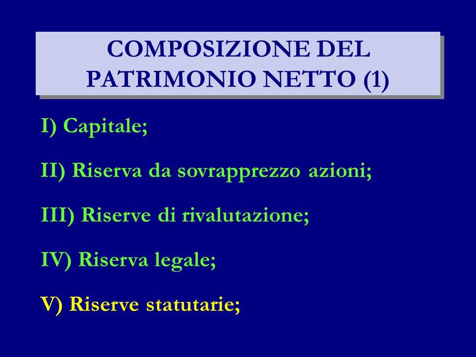 COMPOSIZIONE DEL PATRIMONIO NETTO (1) I) Capitale; II) Riserva da sovrapprezzo azioni; III) Riserve di rivalutazione; IV) Riserva legale; V) Riserve statutarie;