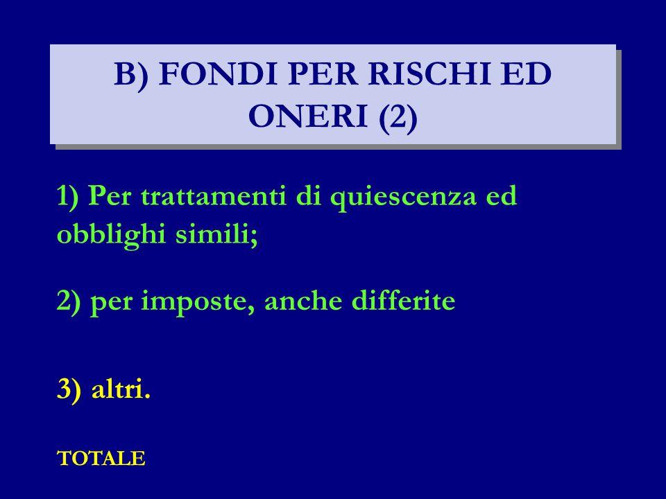 B) FONDI PER RISCHI ED ONERI (2) 3) altri. TOTALE 1) Per trattamenti di quiescenza ed obblighi simili; 2) per imposte, anche differite