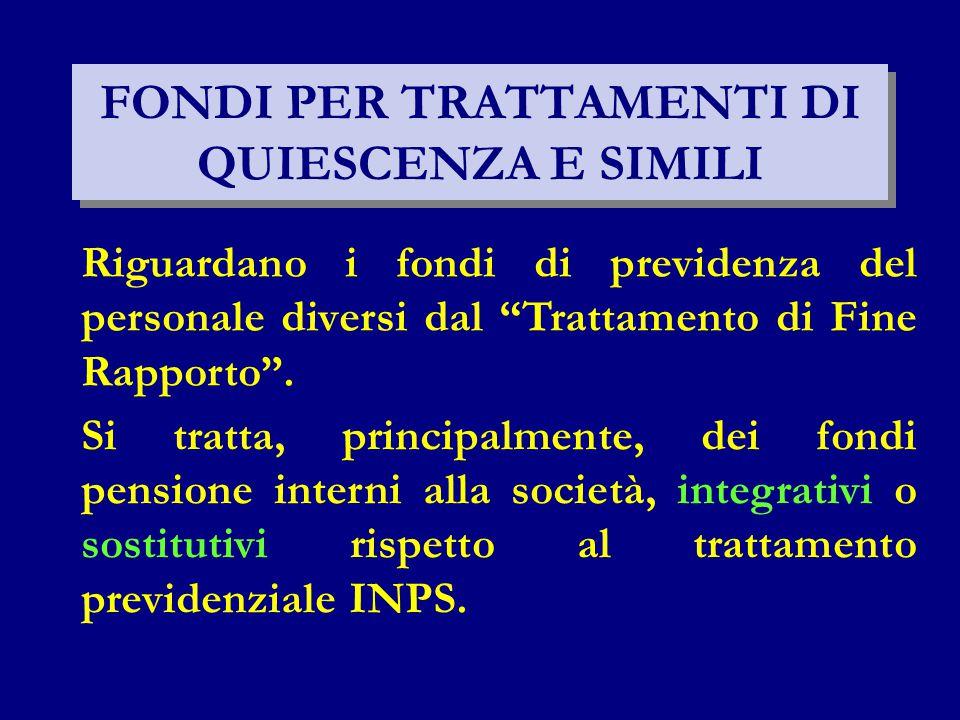 FONDI PER TRATTAMENTI DI QUIESCENZA E SIMILI Riguardano i fondi di previdenza del personale diversi dal Trattamento di Fine Rapporto .