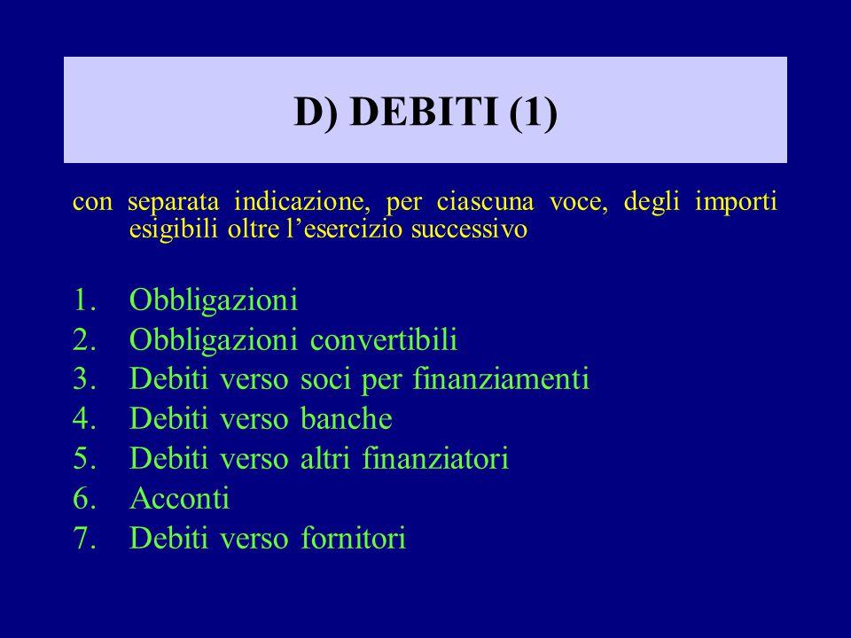 D) DEBITI (1) con separata indicazione, per ciascuna voce, degli importi esigibili oltre l'esercizio successivo 1.Obbligazioni 2.Obbligazioni convertibili 3.Debiti verso soci per finanziamenti 4.Debiti verso banche 5.Debiti verso altri finanziatori 6.Acconti 7.Debiti verso fornitori