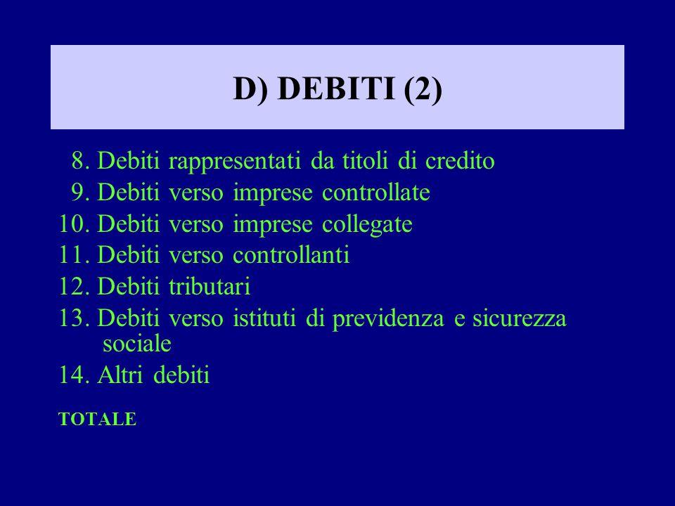 D) DEBITI (2) 8. Debiti rappresentati da titoli di credito 9. Debiti verso imprese controllate 10. Debiti verso imprese collegate 11. Debiti verso con