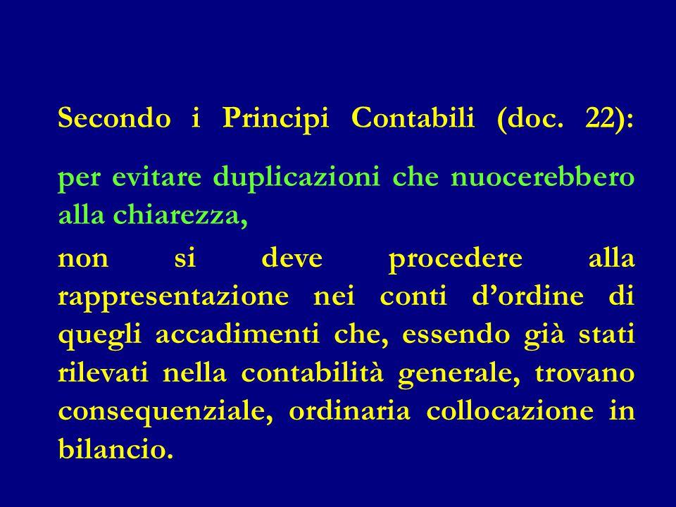 Secondo i Principi Contabili (doc. 22): per evitare duplicazioni che nuocerebbero alla chiarezza, non si deve procedere alla rappresentazione nei cont