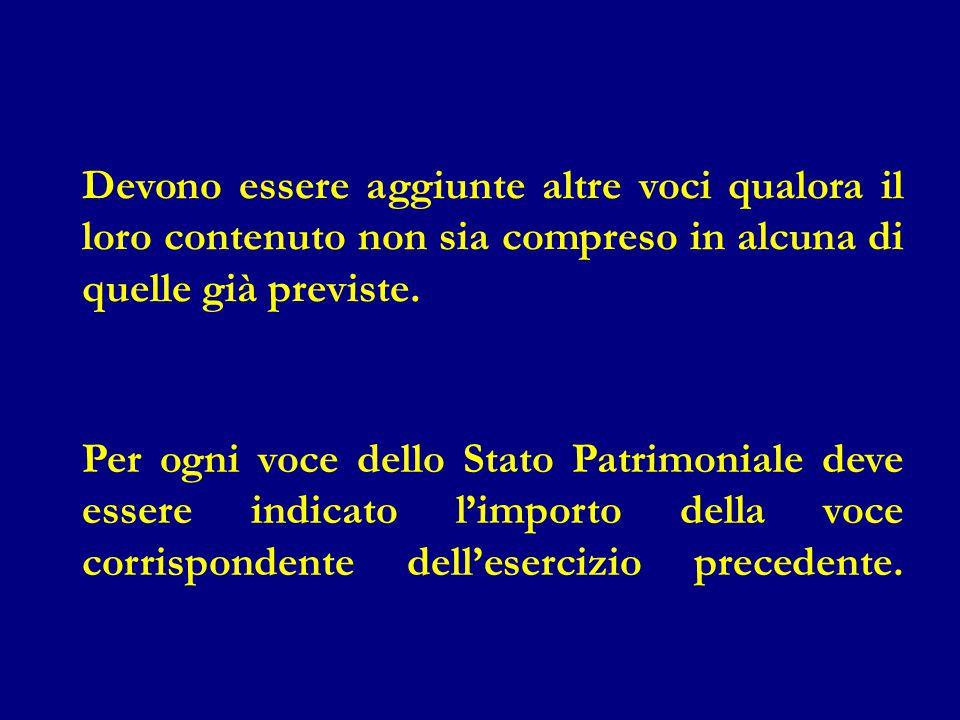 Per ogni voce dello Stato Patrimoniale deve essere indicato l'importo della voce corrispondente dell'esercizio precedente.