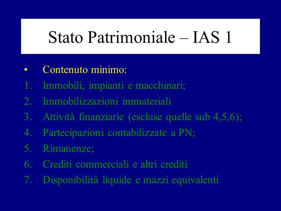 Stato Patrimoniale – IAS 1 Contenuto minimo: 1.Immobili, impianti e macchinari; 2.Immobilizzazioni immateriali 3.Attività finanziarie (escluse quelle
