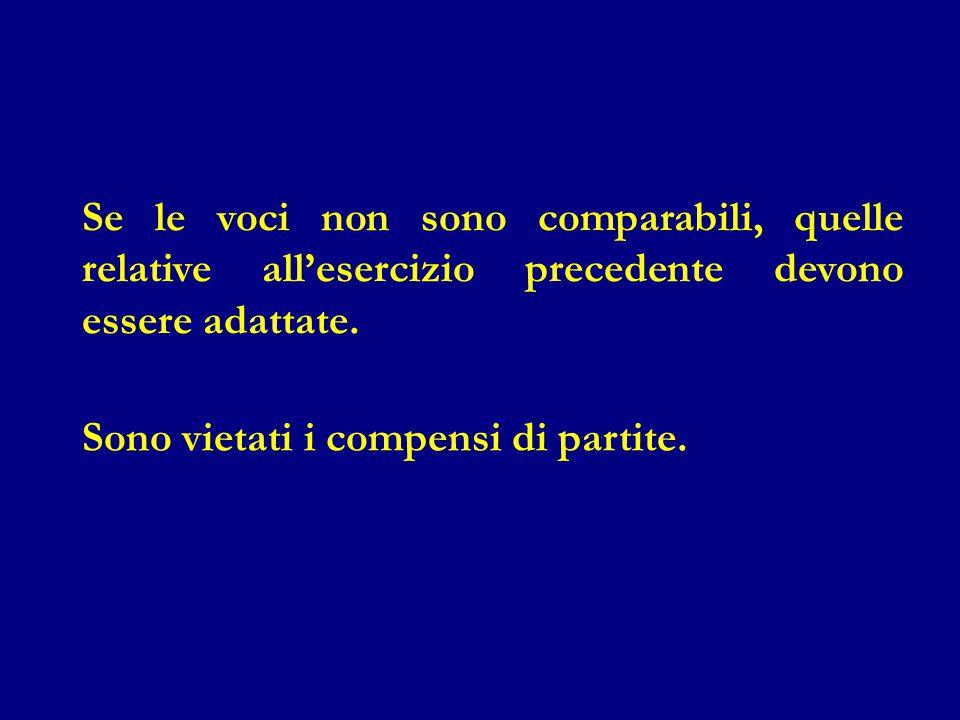 LO STATO PATRIMONIALE: STRUTTURA DELL'ATTIVO (art.