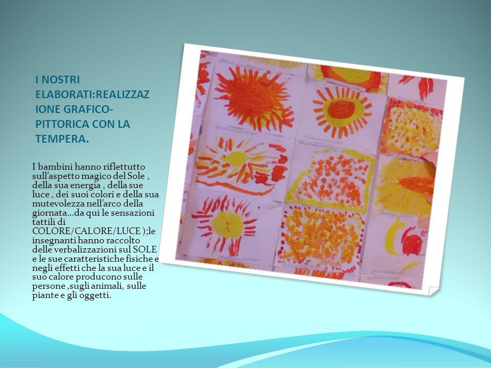 I NOSTRI ELABORATI:REALIZZAZ IONE GRAFICO- PITTORICA CON LA TEMPERA. I bambini hanno riflettutto sull'aspetto magico del Sole, della sua energia, dell
