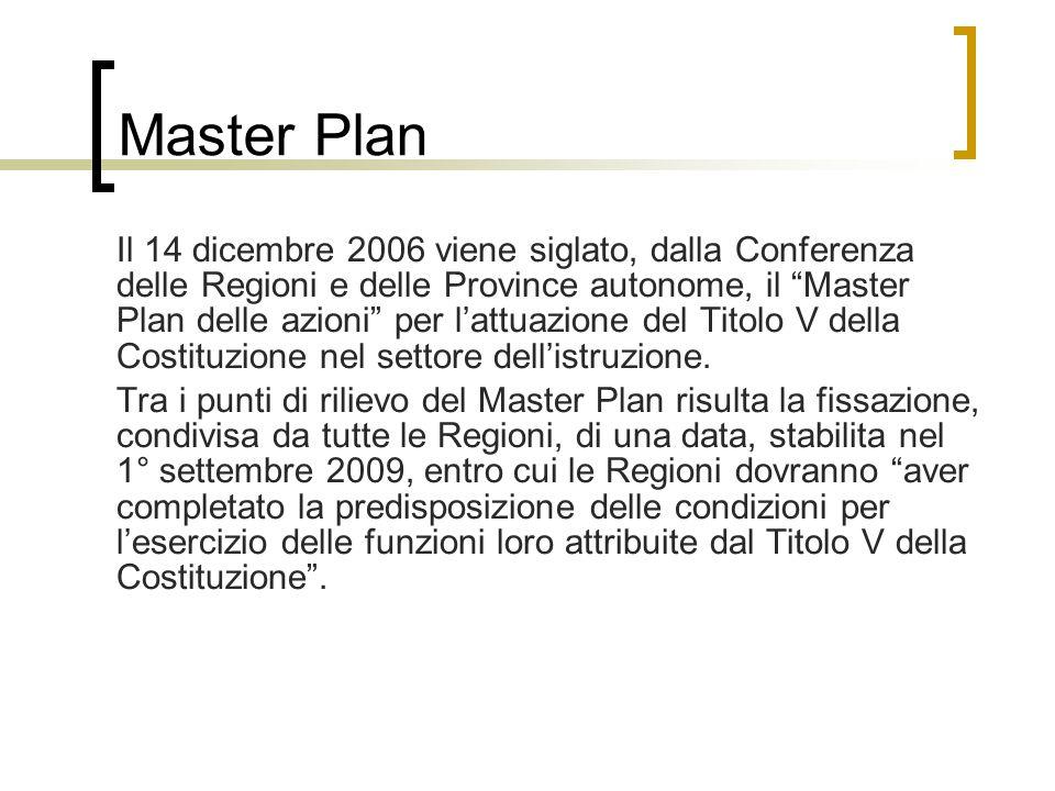 Master Plan Il 14 dicembre 2006 viene siglato, dalla Conferenza delle Regioni e delle Province autonome, il Master Plan delle azioni per l'attuazione del Titolo V della Costituzione nel settore dell'istruzione.