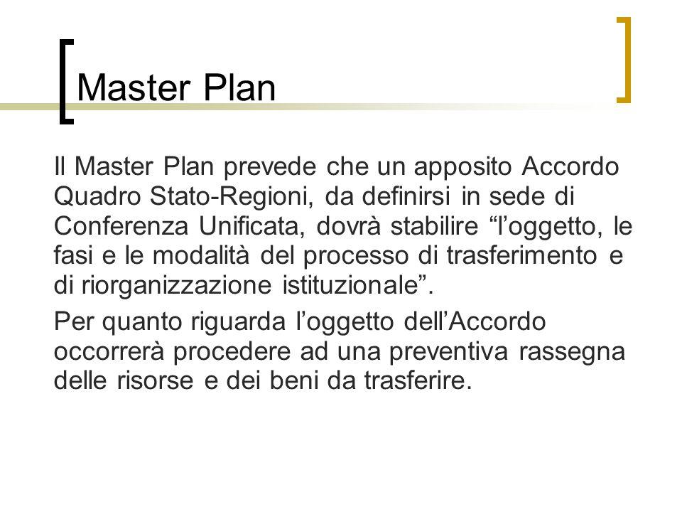 Master Plan Il Master Plan prevede che un apposito Accordo Quadro Stato-Regioni, da definirsi in sede di Conferenza Unificata, dovrà stabilire l'oggetto, le fasi e le modalità del processo di trasferimento e di riorganizzazione istituzionale .