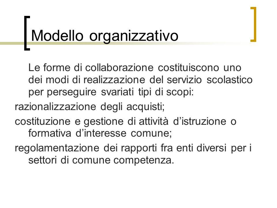 Modello organizzativo Le forme di collaborazione costituiscono uno dei modi di realizzazione del servizio scolastico per perseguire svariati tipi di s