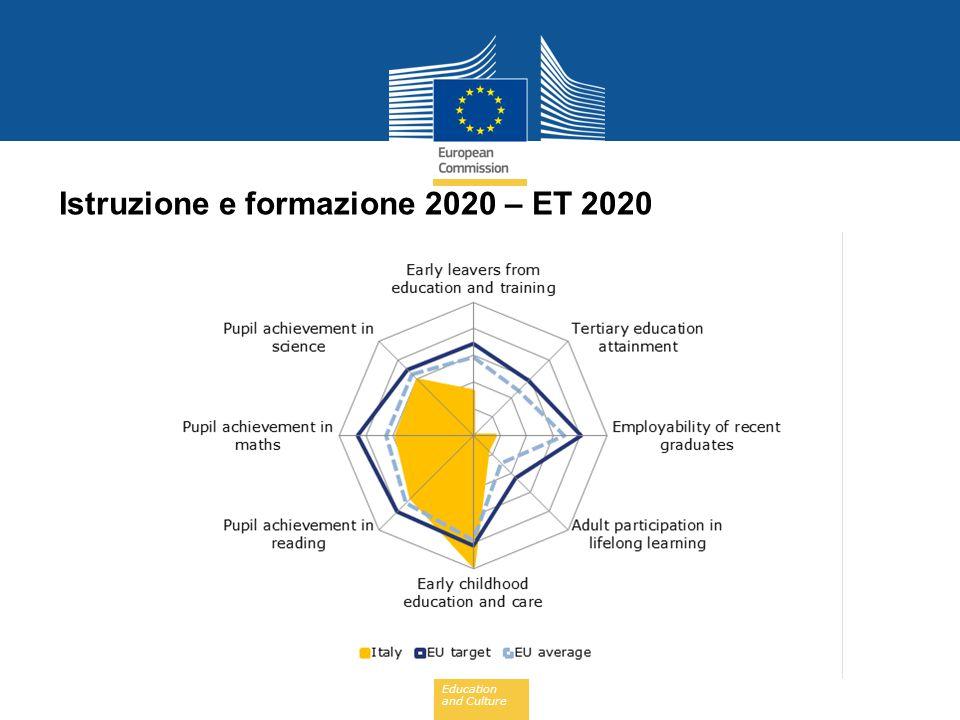 Education and Culture Istruzione e formazione 2020 – ET 2020