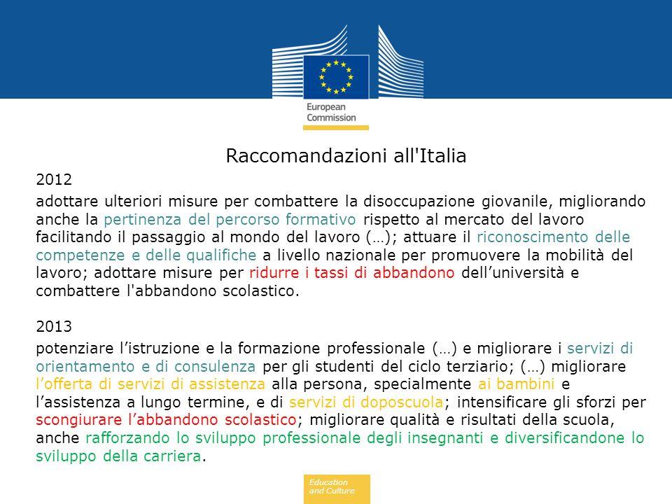 Education and Culture Raccomandazioni all'Italia 2012 adottare ulteriori misure per combattere la disoccupazione giovanile, migliorando anche la perti